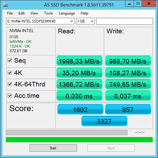 AS-SSD-Intel-750