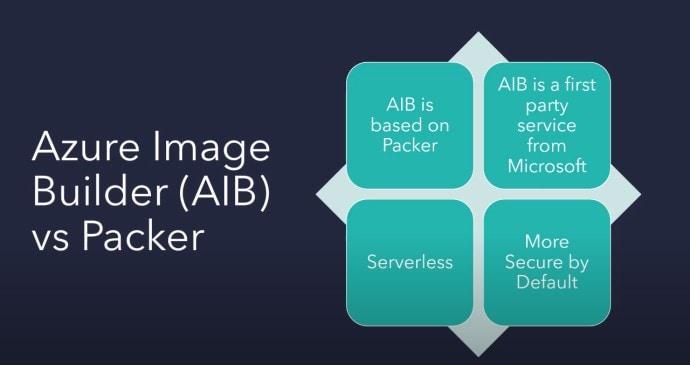 Using Azure Image Builder when Building a Hybrid Cloud on Nutanix Community Edition