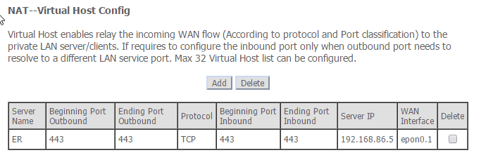 cheapest-dual-wan-router-for-failover-08